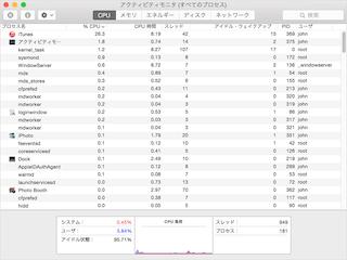 タスク マネージャー mac